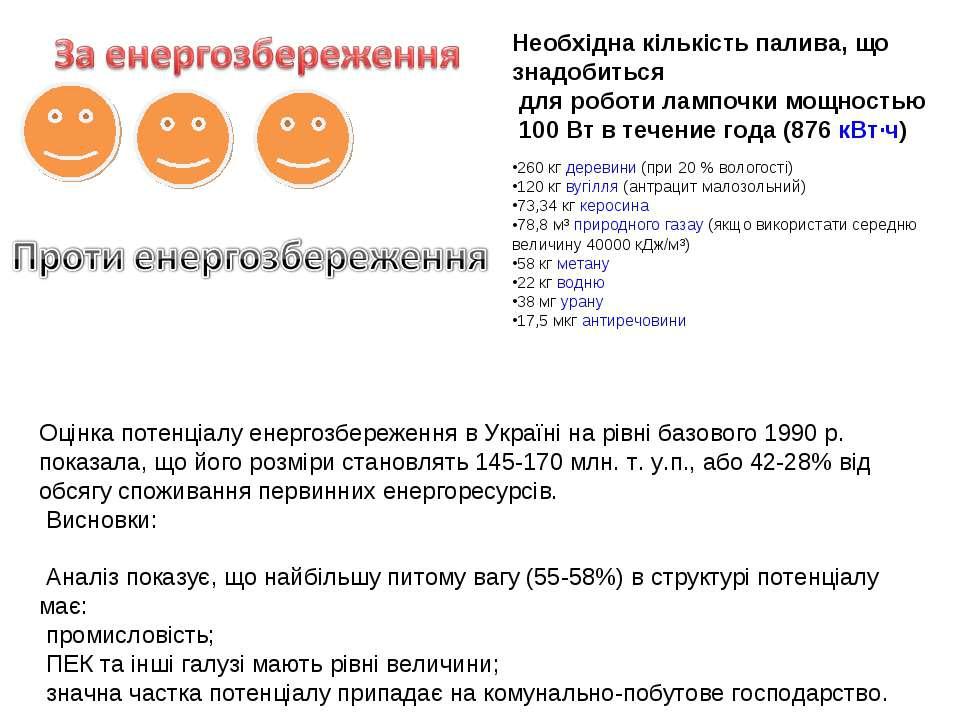 Оцінка потенціалу енергозбереження в Україні на рівні базового 1990 р. показа...