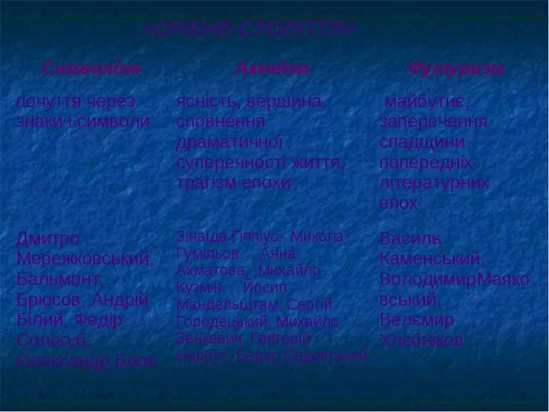«СРІБНЕ СТОЛІТТЯ» Символізм Акмеїзм Футуризм почуття через знаки і символи яс...