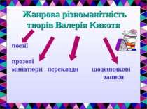 * Жанрова різноманітність творів Валерія Кикотя поезії прозові мініатюри пере...