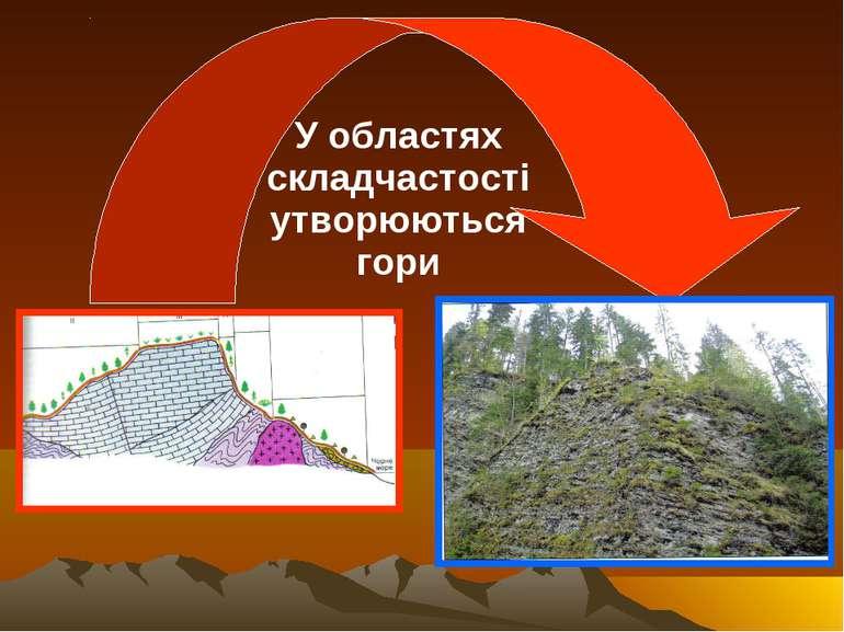 У областях складчастості утворюються гори