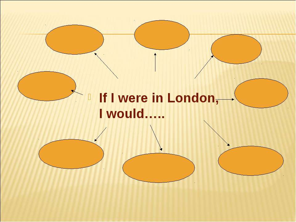 If I were in London, I would…..