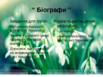 """"""" Біографи """" Завдання для групи: Віртуально відвідати музей Лесі Українки; Зн..."""