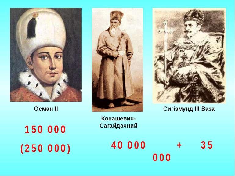 Осман ІІ Сигізмунд ІІІ Ваза Конашевич-Сагайдачний 150 000 (250 000) 40 000 + ...
