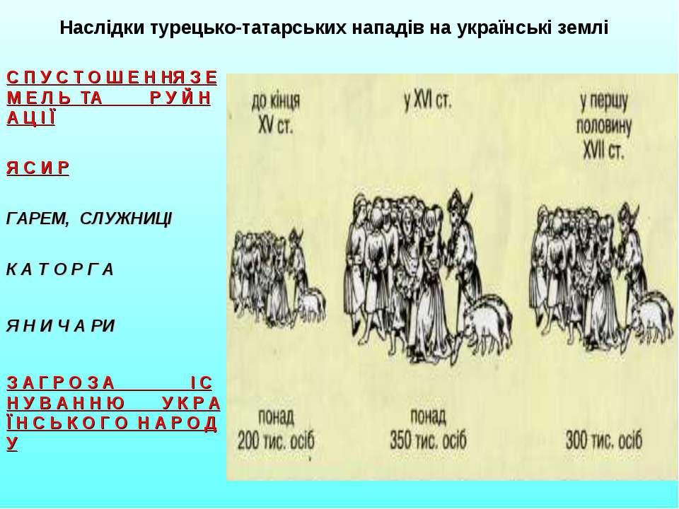 Наслідки турецько-татарських нападів на українські землі Я С И Р Я Н И Ч А РИ...