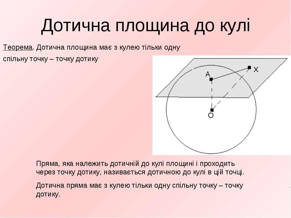 Дотична площина до кулі Теорема. Дотична площина має з кулею тільки одну спіл...