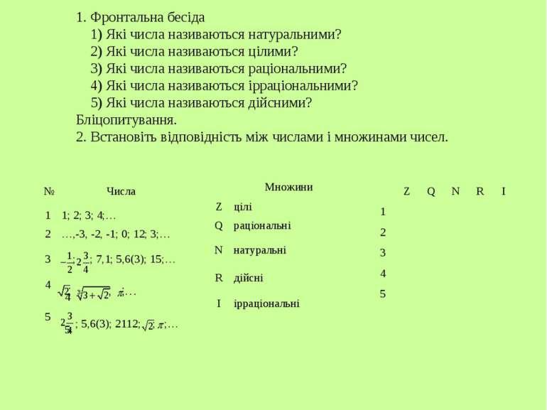 Тема уроку. Дійсні числа 1. Фронтальна бесіда 1) Які числа називаються натура...