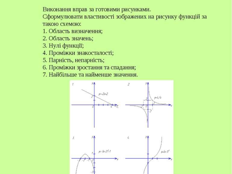 Тема. Графік функції. Монотонність, парність і непарність функцій Виконання в...