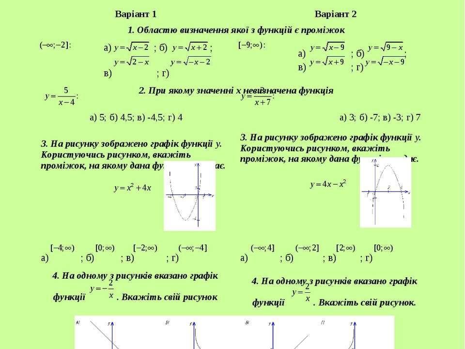 Тема. Графіки степеневої функції Виконання тестових завдань Варіант 1 Варіант...