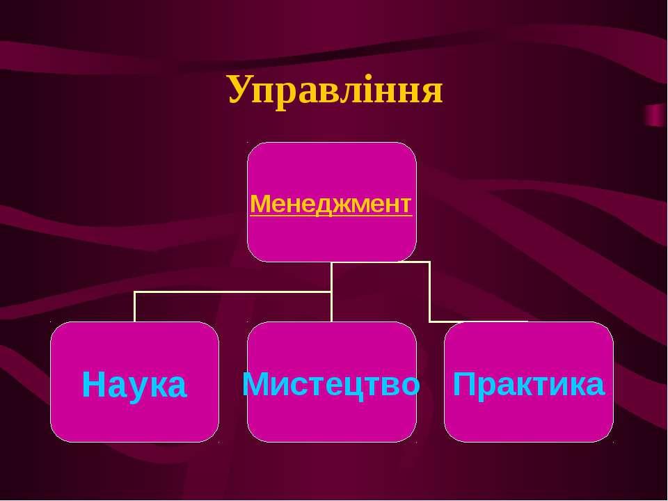 Управління