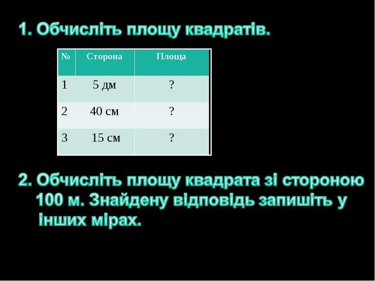 № Сторона Площа 1 5 дм ? 2 40 см ? 3 15 см ?