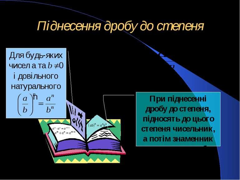 Піднесення дробу до степеня Для будь-яких чисел a та b 0 і довільного натурал...