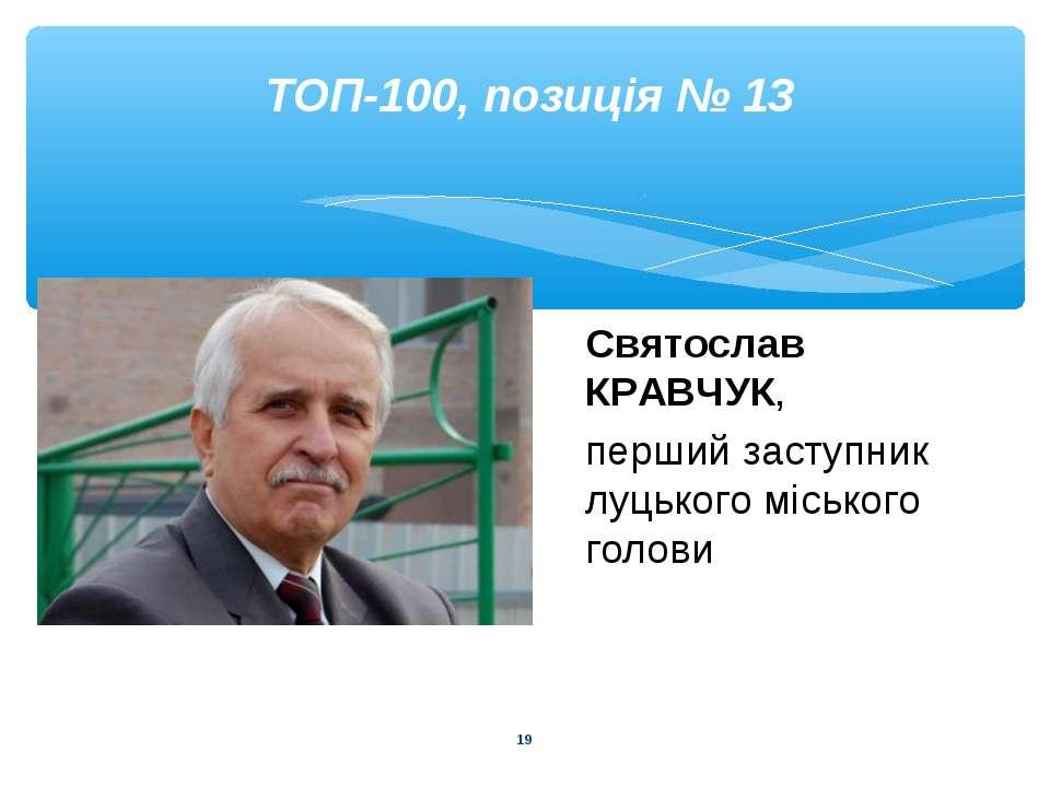 * ТОП-100, позиція № 13 Святослав КРАВЧУК, перший заступник луцького міського...