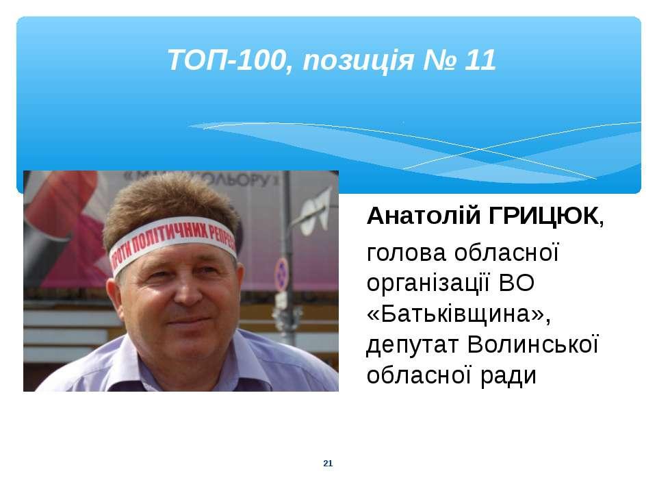 * ТОП-100, позиція № 11 Анатолій ГРИЦЮК, голова обласної організації ВО «Бать...