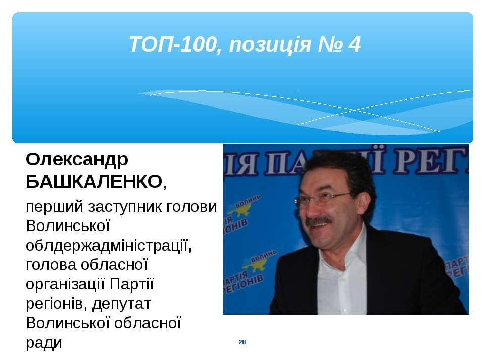 * ТОП-100, позиція № 4 Олександр БАШКАЛЕНКО, перший заступник голови Волинськ...