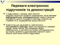 Переваги електронних підручників та демонстрацій У підручниках з фізики, хімі...
