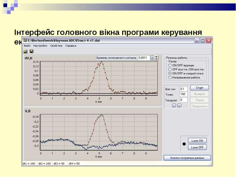 Інтерфейс головного вікна програми керування експериментом