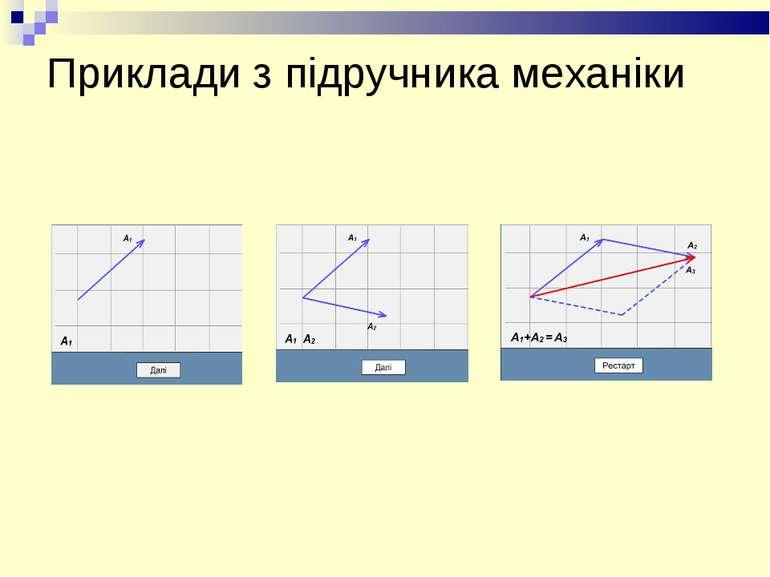 Приклади з підручника механіки