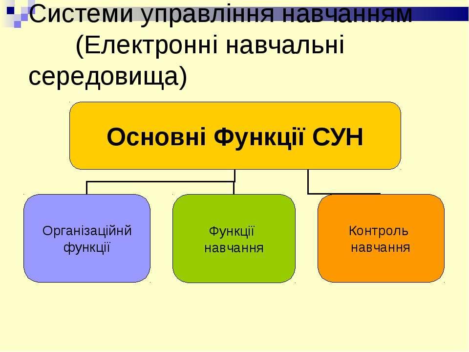 Системи управління навчанням (Електронні навчальні середовища)
