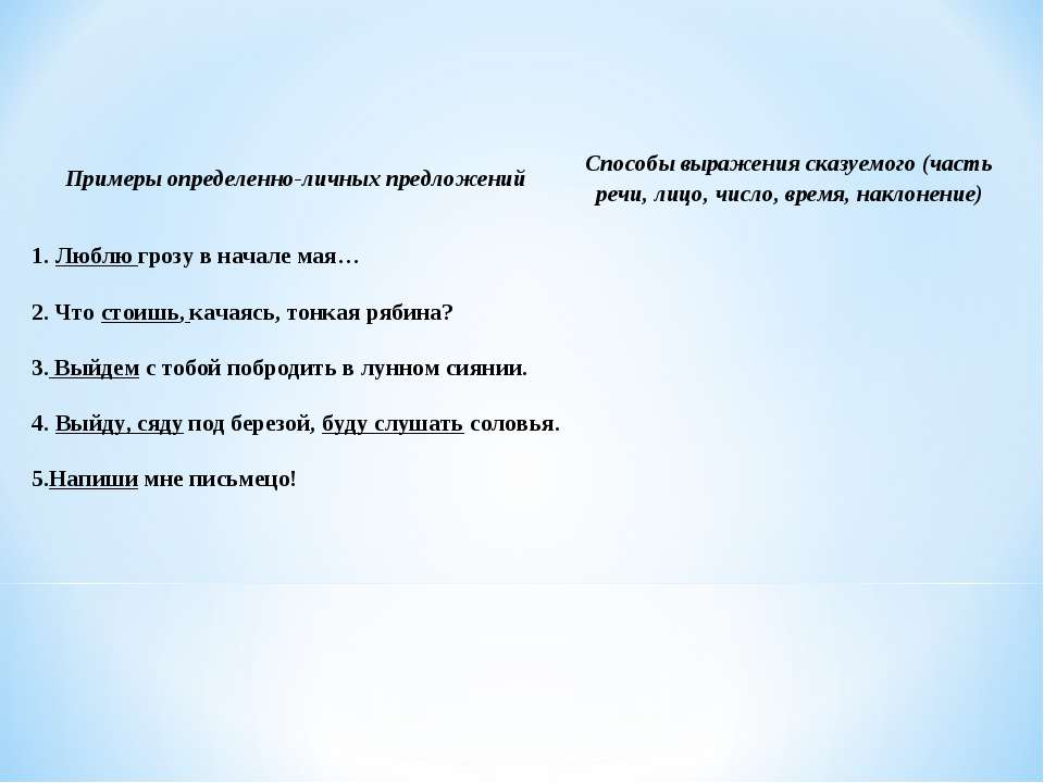 Примеры определенно-личных предложений Способы выражения сказуемого (часть ре...
