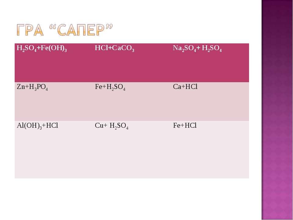 H2SO4+Fe(OH)3 HCl+CaCO3 Na2SO4+ Н2SO4 Zn+H3PO4 Fe+Н2SO4 Ca+HCl Al(OH)3+HCl Cu...