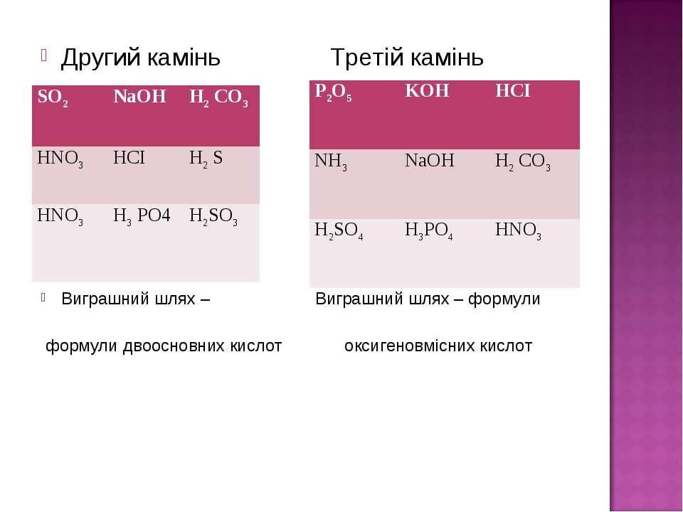 Другий камінь Третій камінь Виграшний шлях – Виграшний шлях – формули формули...