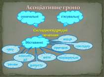 означальні з'ясувальні Складнопідрядні речення обставинні місця часу способу ...