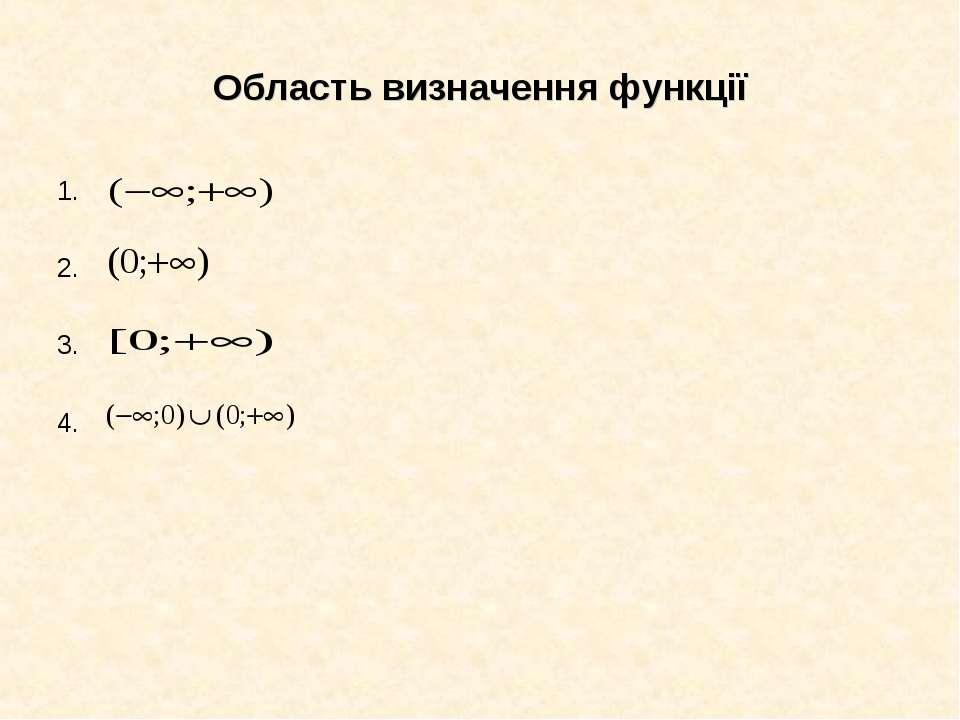 Область визначення функції 1. 2. 3. 4.