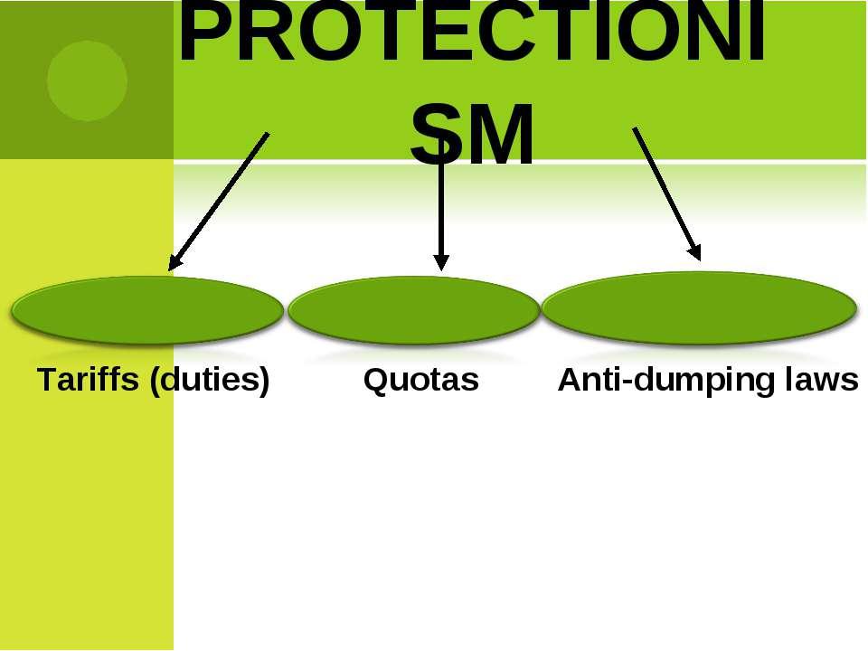 PROTECTIONISM Tariffs (duties) Quotas Anti-dumping laws