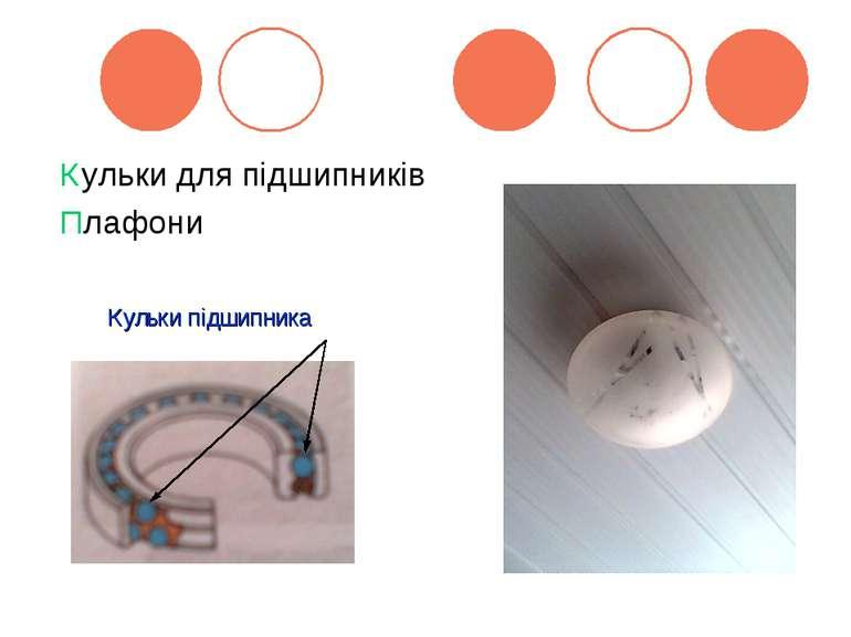 Кульки для підшипників Плафони Кульки підшипника