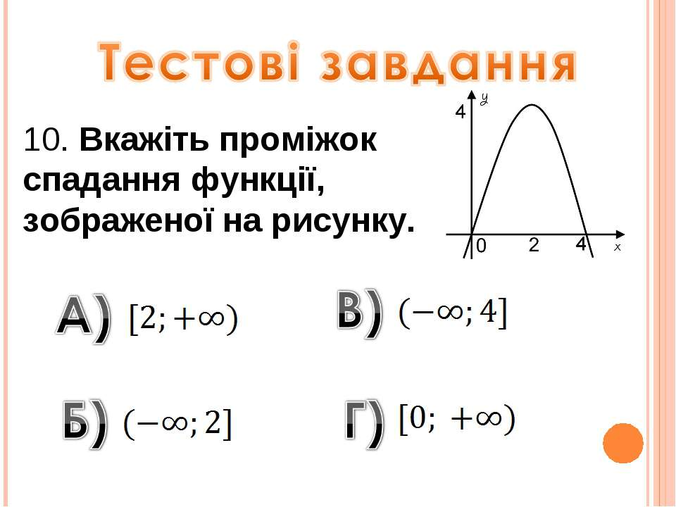 10. Вкажіть проміжок спадання функції, зображеної на рисунку.