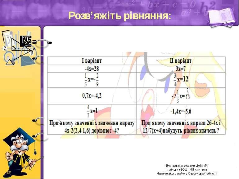 Розв'яжіть рівняння: Вчитель математики Цой І.Ф. Іллінська ЗОШ І-ІІІ ступенів...