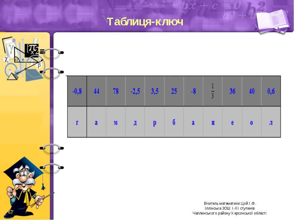 Таблиця-ключ Вчитель математики Цой І.Ф. Іллінська ЗОШ І-ІІІ ступенів Чаплинс...