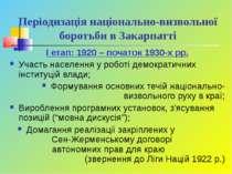 Періодизація національно-визвольної боротьби в Закарпатті І етап: 1920 – поча...