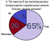 4. Чи змогли б ви поспілкуватись літературною українською мовою більше десяти...