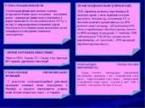 ГЛОБАЛІЗАЦІЯ ФІНАНСІВ. Глобалізація фінансової системи охоплює інтернаціоналі...