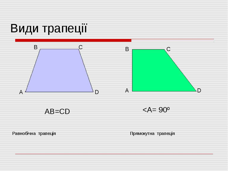 Види трапеції А В С D АВ=СD А В С D