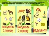 Загальне число видів вимірюється сотнями і навіть тисячами. Чим більше видове...