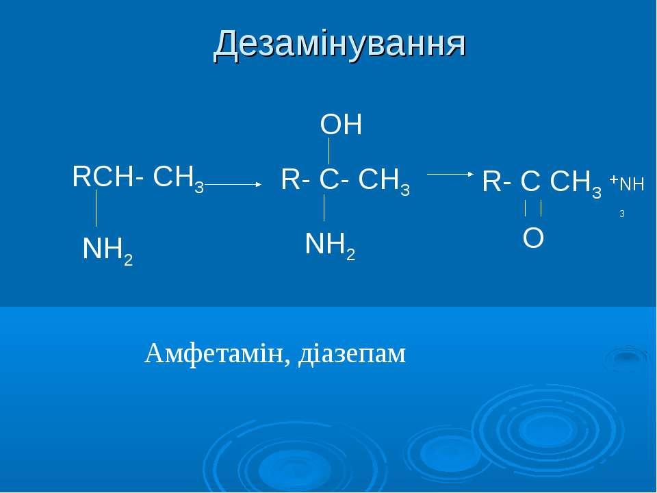 Дезамінування RCH- CH3 NH2 R- C- CH3 NH2 OH R- C CH3 O + NH3 Амфетамін, діазепам