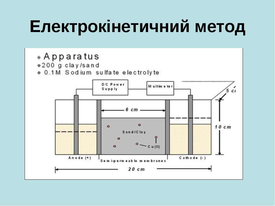Електрокінетичний метод