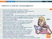 * Обивателі та львів'яни: значущі відмінності Найменше орієнтовані на роботу,...