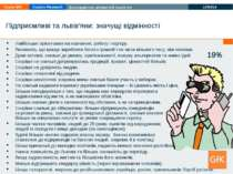 * Підприємливі та львів'яни: значущі відмінності Найбільше орієнтовані на нав...