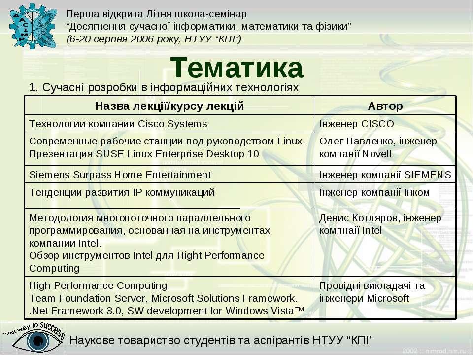 Тематика 1. Сучасні розробки в інформаційних технологіях