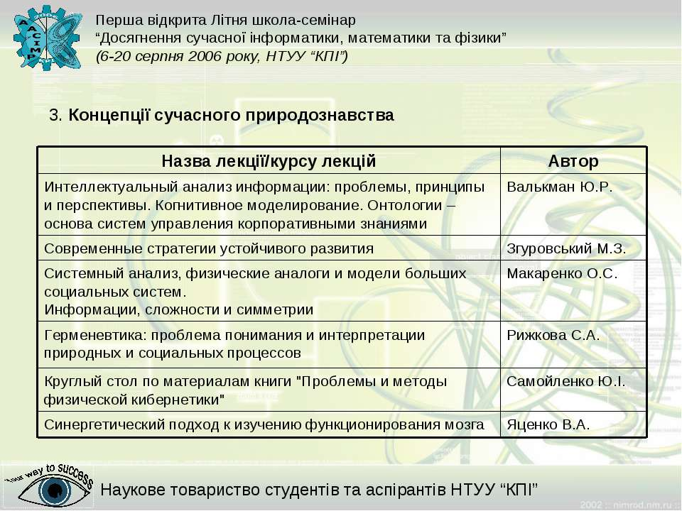 3. Концепції сучасного природознавства