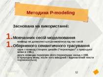 Методика P-modeling Заснована на використанні: Мовчазних сесій моделювання ко...