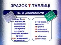 ЗРАЗОК Т-ТАБЛИЦІ НЕ З ДІЄСЛОВАМИ якщо без не дієслово не вживається: ненавиді...