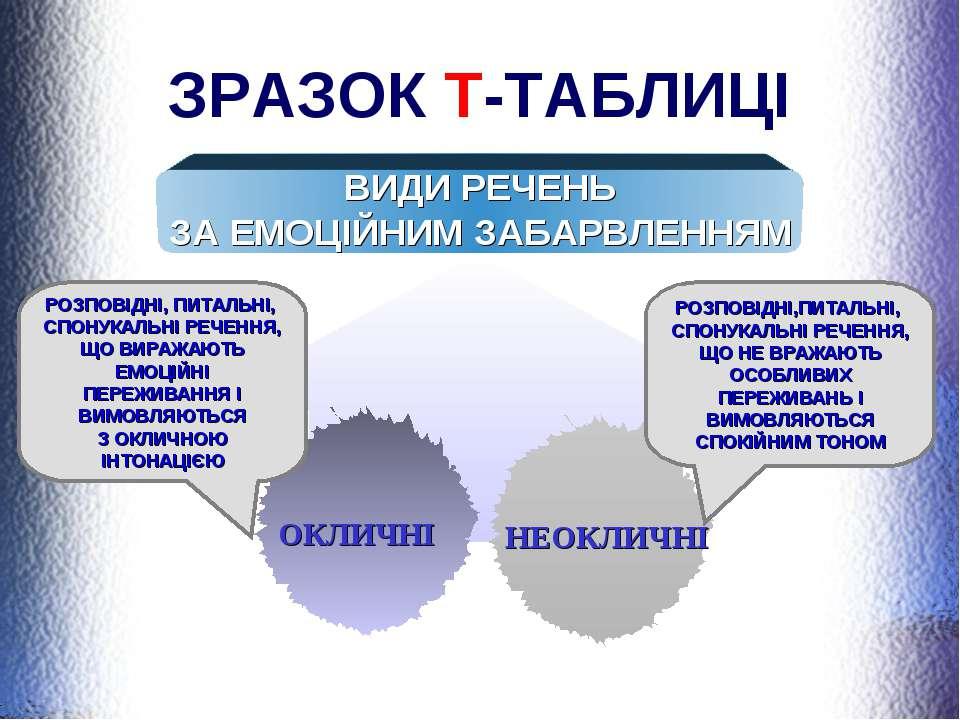 ЗРАЗОК Т-ТАБЛИЦІ ВИДИ РЕЧЕНЬ ЗА ЕМОЦІЙНИМ ЗАБАРВЛЕННЯМ РОЗПОВІДНІ,ПИТАЛЬНІ, С...