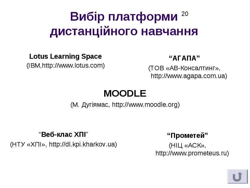 Вибір платформи дистанційного навчання Lotus Learning Space (IBM,http://www.l...