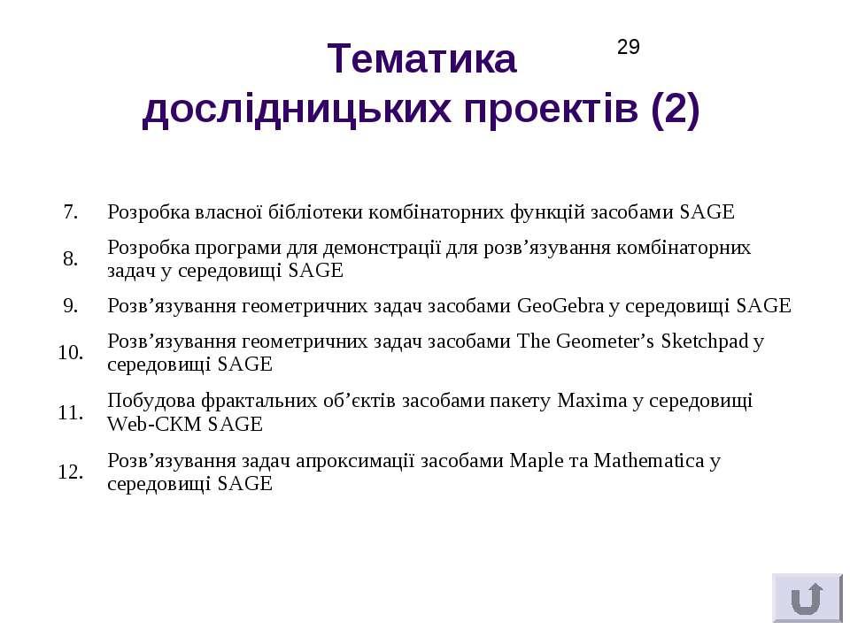 Тематика дослідницьких проектів (2)