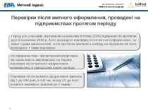 * Перевірки після митного оформлення, проведені на підприємствах протягом пер...