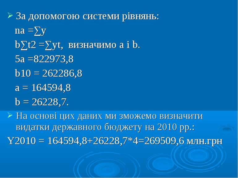 За допомогою системи рівнянь: na =∑y b∑t2 =∑yt, визначимо a і b. 5а =822973,8...